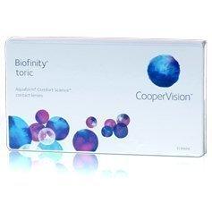 CooperVision Biofinity Toric tooriset linssit